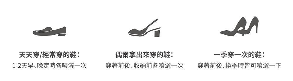 天天穿/經常穿的鞋:1-2天早、晚定時各噴灑一次  偶爾拿出來穿的鞋:穿著前後、收納前各噴灑一次  一季穿一次的鞋:穿著前後、換季時皆可噴灑一下